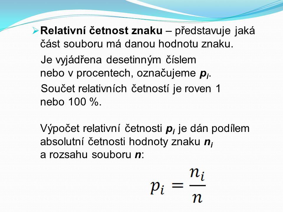 Relativní četnost znaku – představuje jaká část souboru má danou hodnotu znaku.