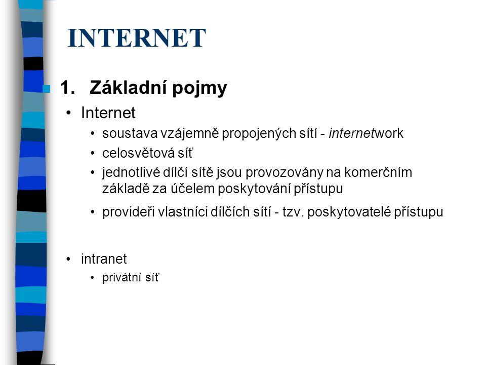 INTERNET 1. Základní pojmy Internet