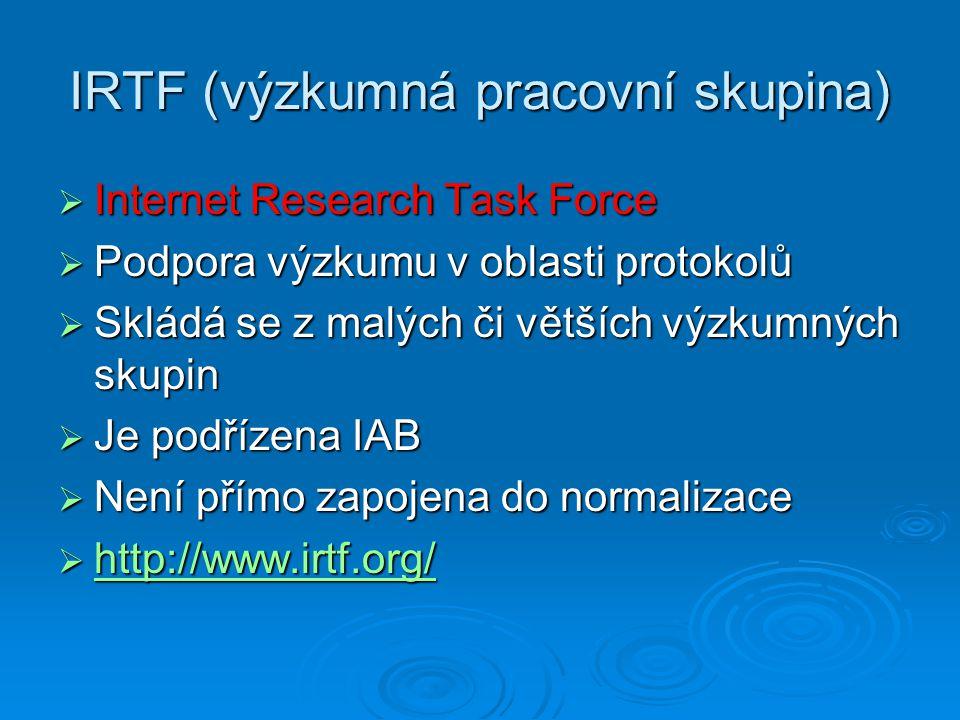 IRTF (výzkumná pracovní skupina)