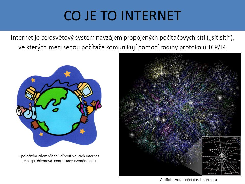 CO JE TO INTERNET