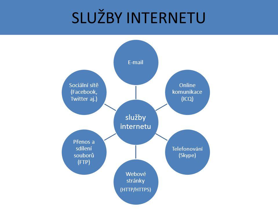 SLUŽBY INTERNETU E-mail Online komunikace (ICQ) Webové stránky