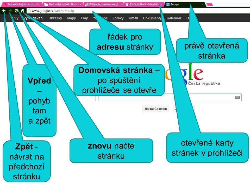 Internetový prohlížeč Google Chrome