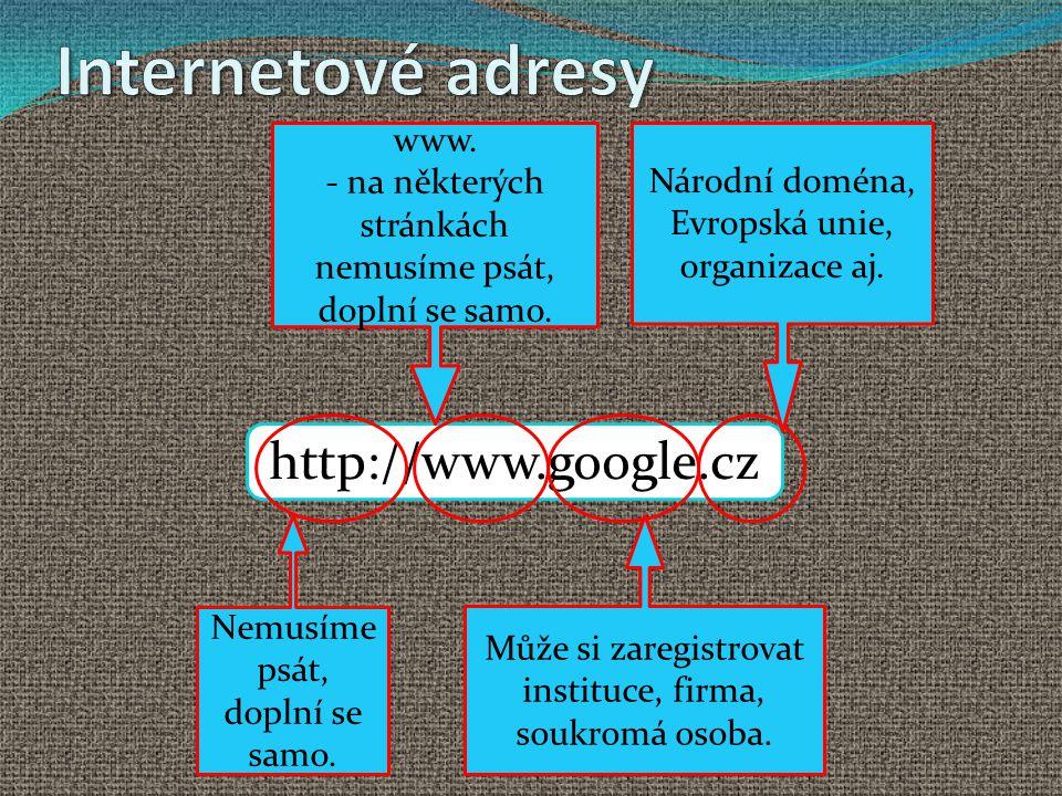 Internetové adresy http://www.google.cz www.