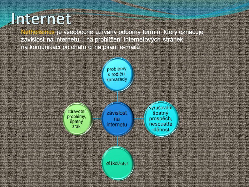 Internet závislost na internetu