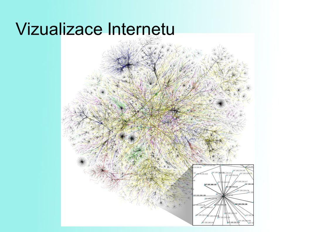 Vizualizace Internetu