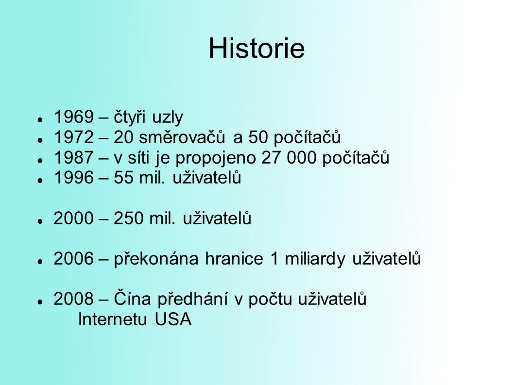 Historie 1969 – čtyři uzly 1972 – 20 směrovačů a 50 počítačů