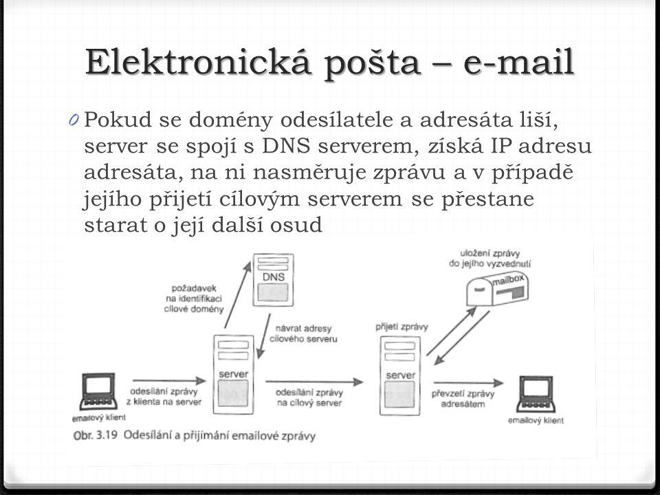 Elektronická pošta – e-mail