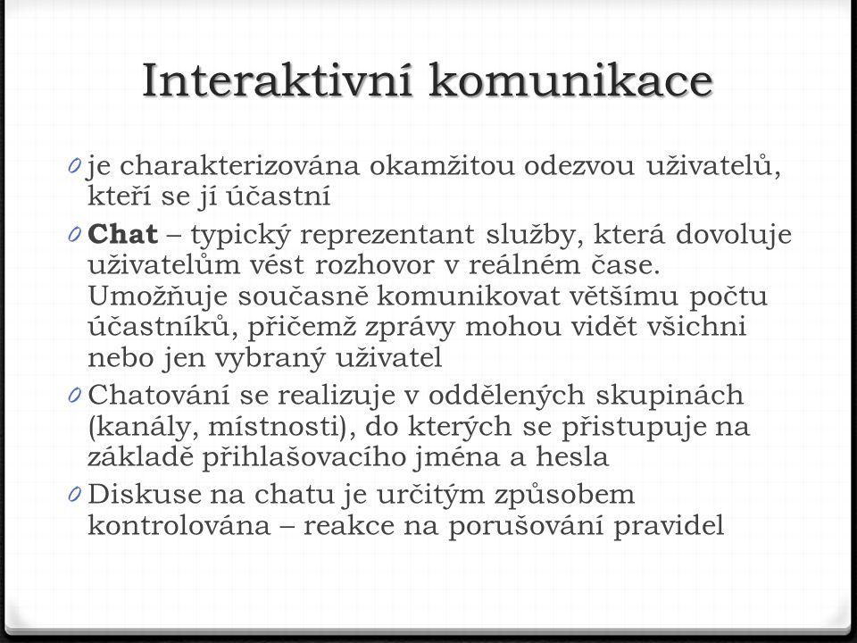 Interaktivní komunikace