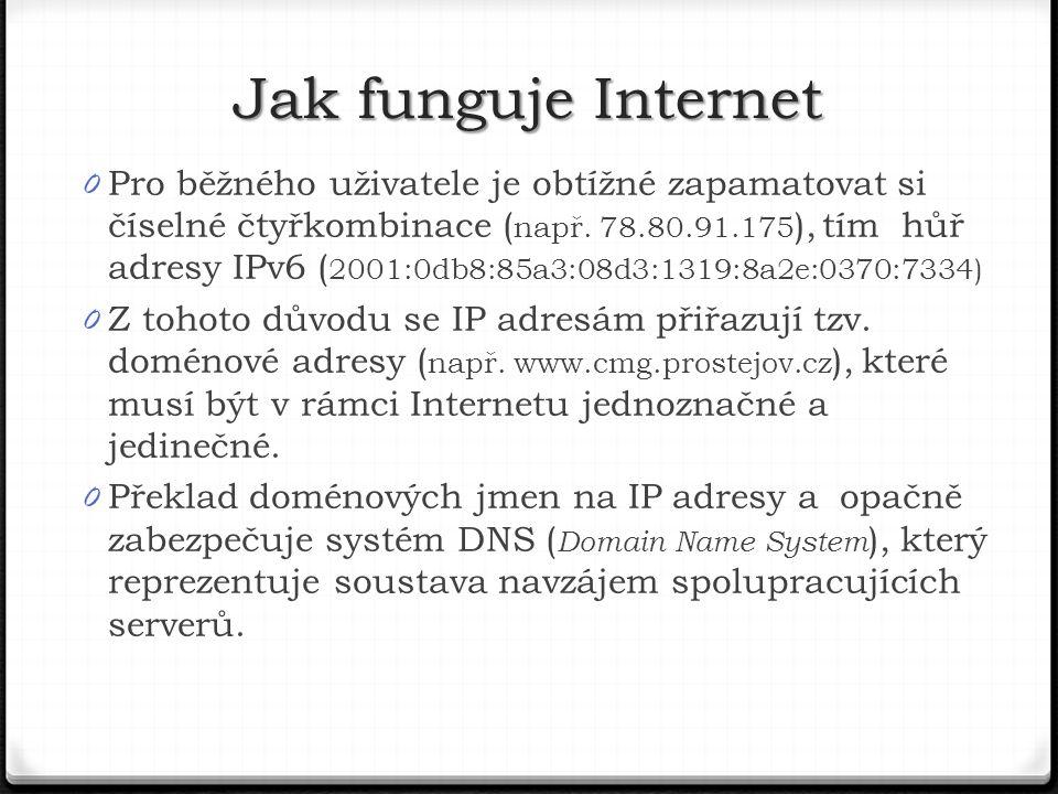 Jak funguje Internet