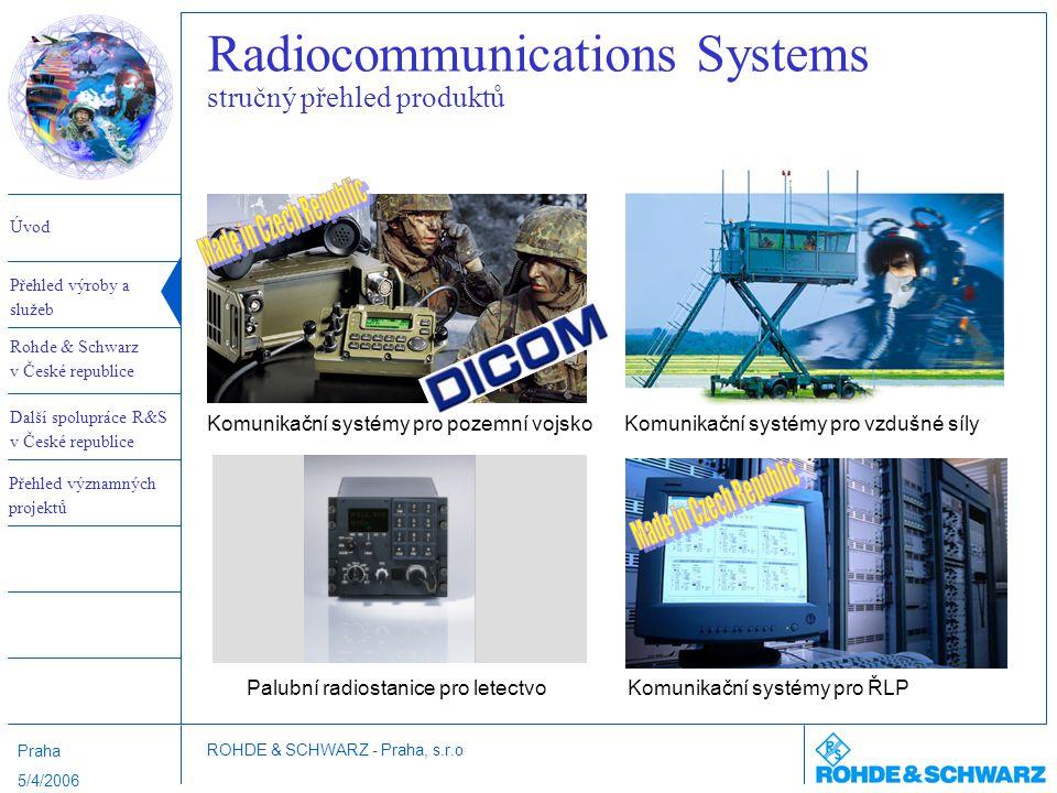 Radiocommunications Systems stručný přehled produktů