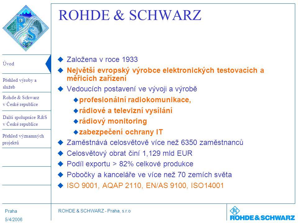 ROHDE & SCHWARZ Založena v roce 1933
