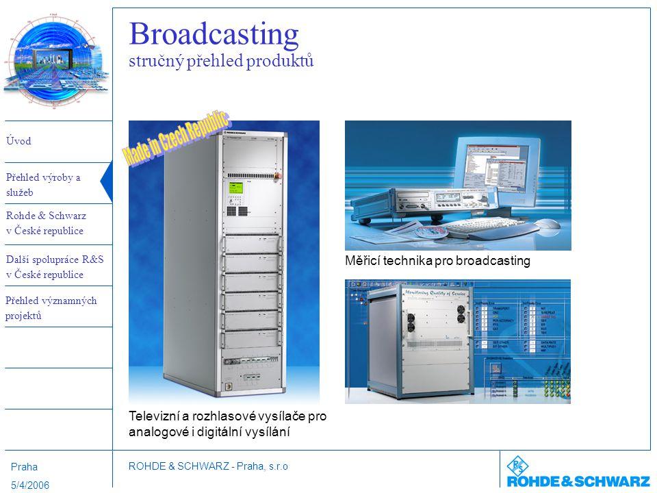 Broadcasting stručný přehled produktů