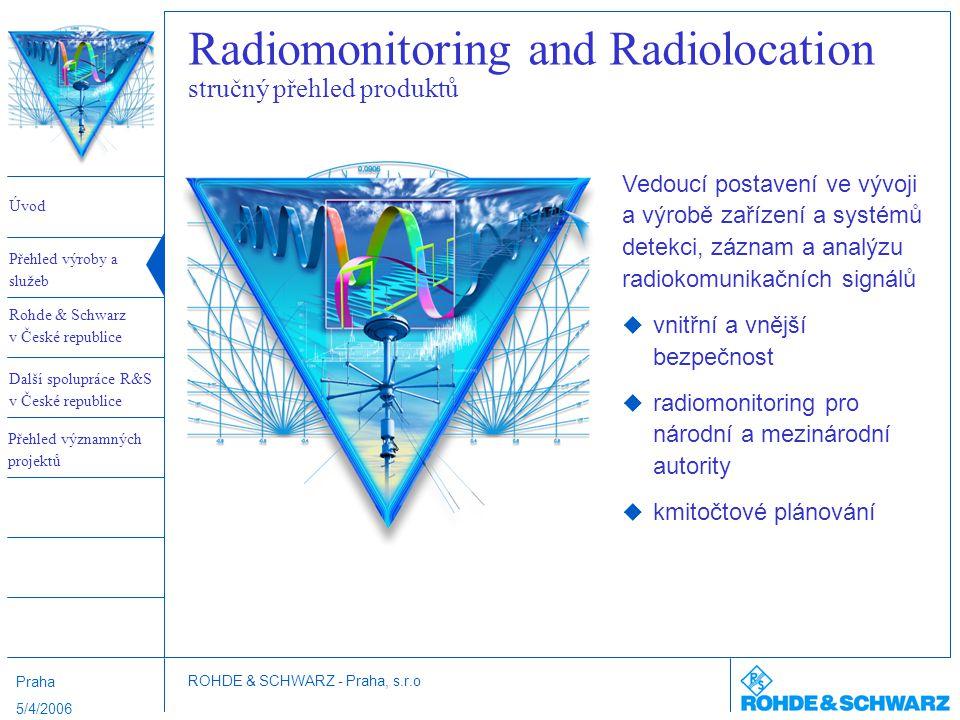 Radiomonitoring and Radiolocation stručný přehled produktů
