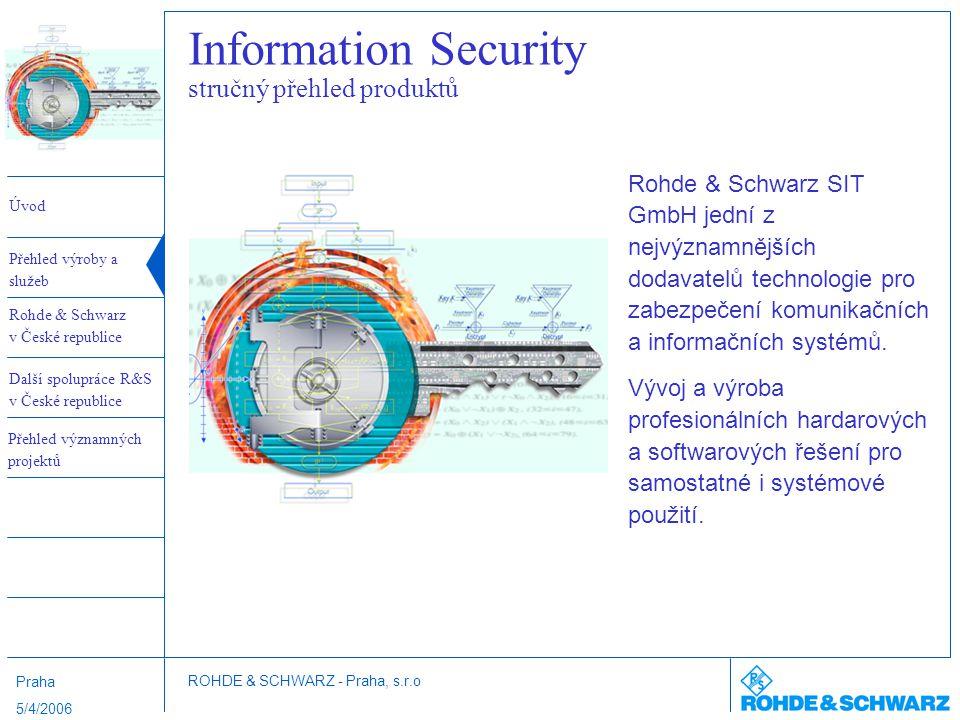 Information Security stručný přehled produktů
