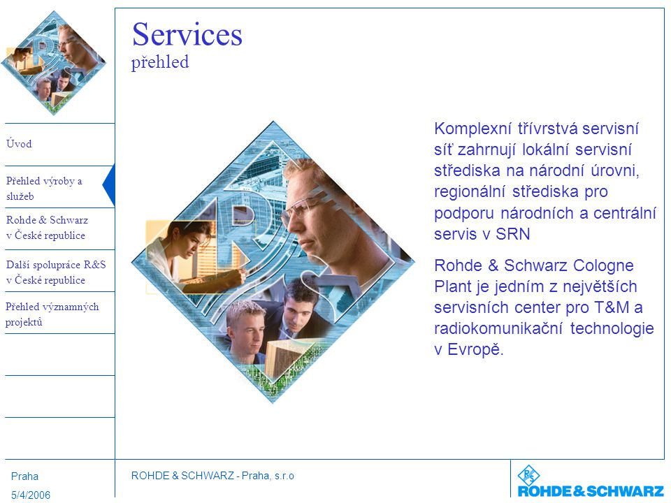 Services přehled