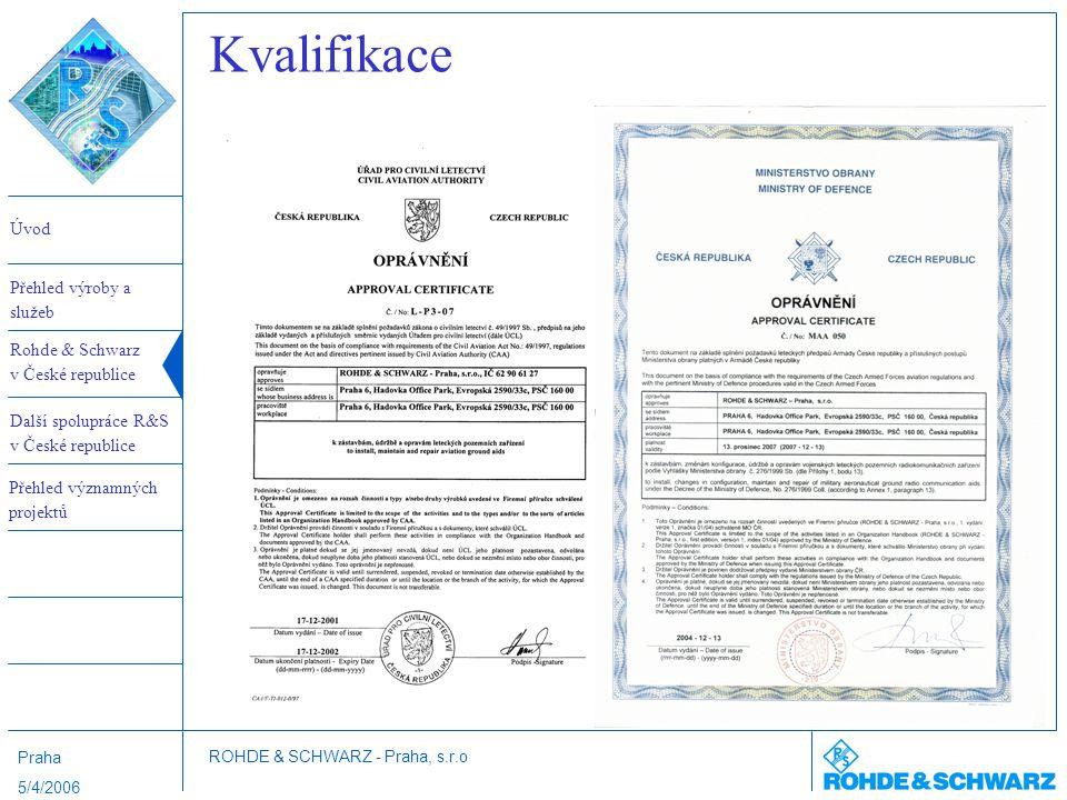 Kvalifikace