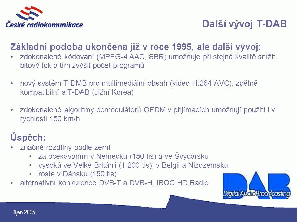 Další vývoj T-DAB Základní podoba ukončena již v roce 1995, ale další vývoj:
