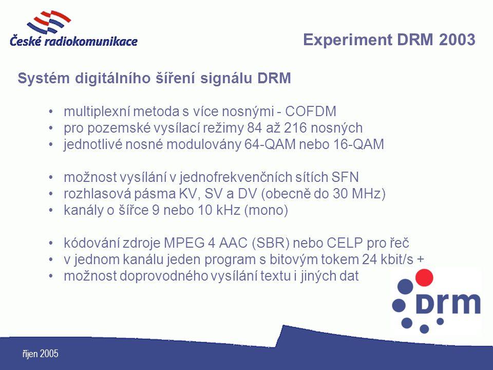 Experiment DRM 2003 Systém digitálního šíření signálu DRM