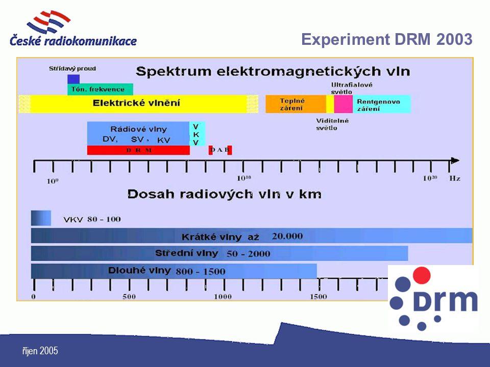 Experiment DRM 2003 říjen 2005