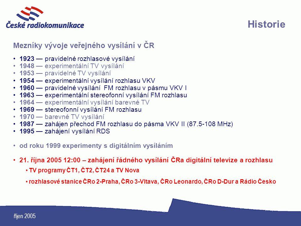Historie Mezníky vývoje veřejného vysílání v ČR
