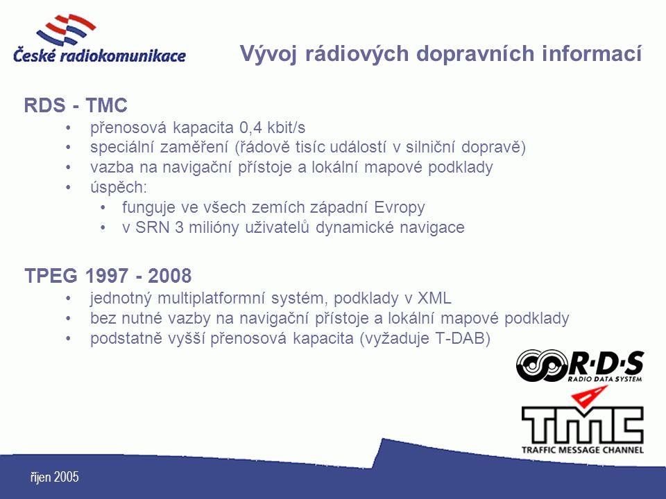 Vývoj rádiových dopravních informací