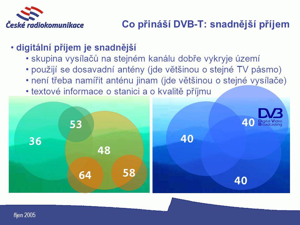 Co přináší DVB-T: snadnější příjem
