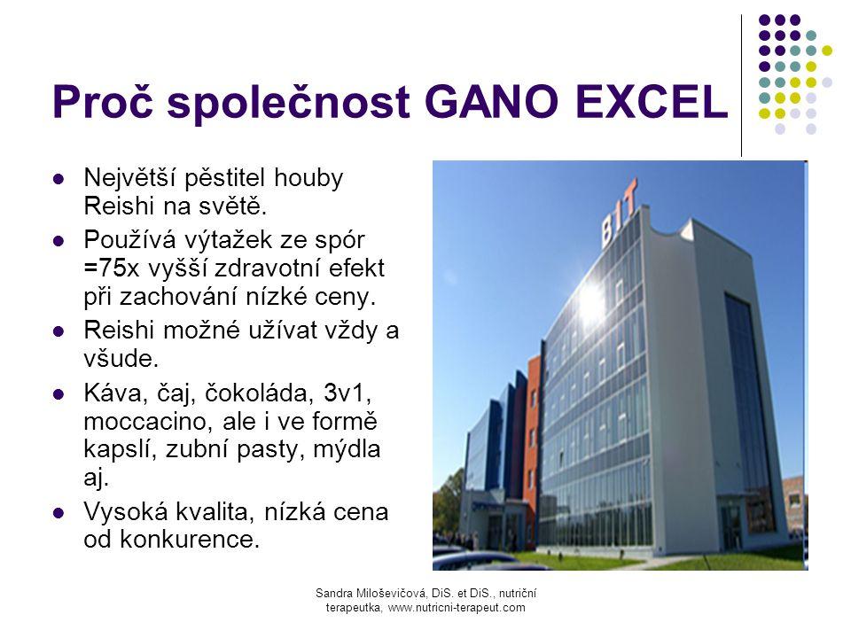 Proč společnost GANO EXCEL