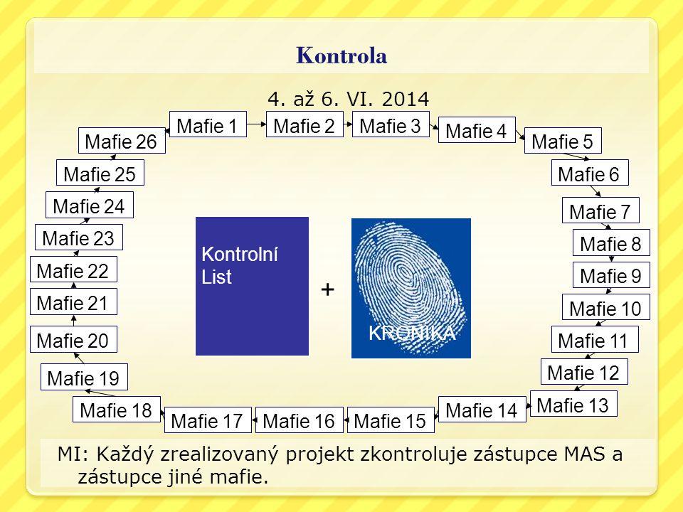 + Kontrola 4. až 6. VI. 2014 Mafie 1 Mafie 2 Mafie 3 Mafie 4 Mafie 26