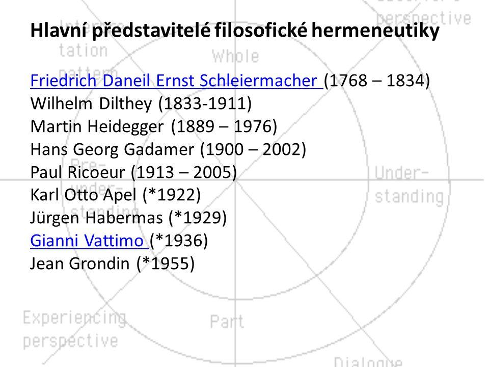 Hlavní představitelé filosofické hermeneutiky