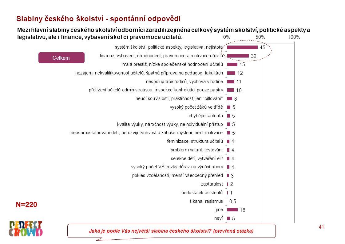 Jaká je podle Vás největší slabina českého školství (Otevřená otázka)