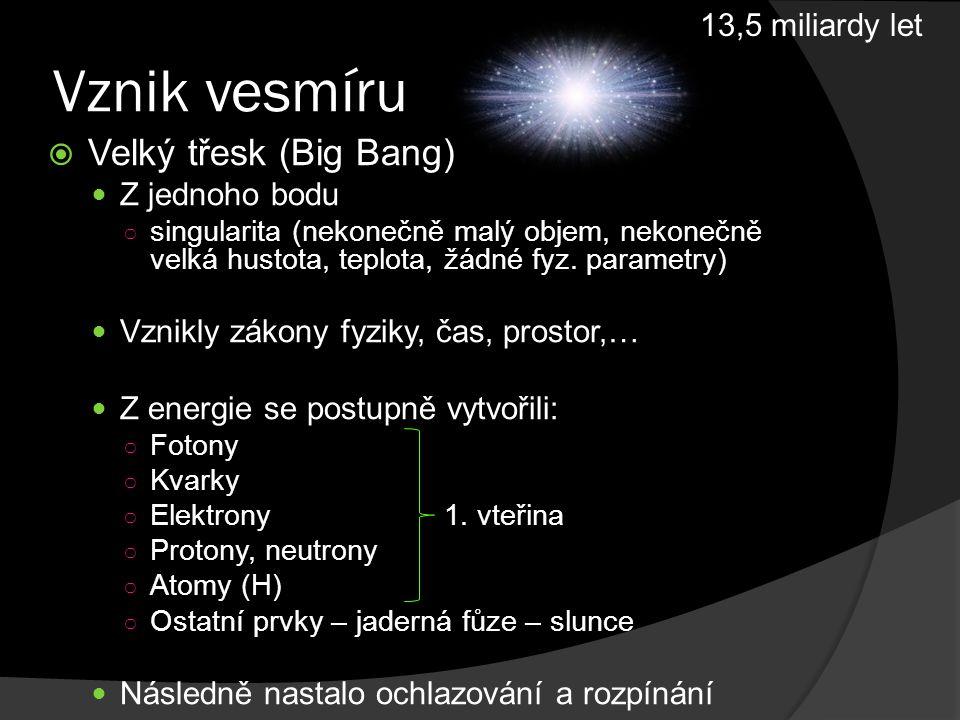 Vznik vesmíru Velký třesk (Big Bang) 13,5 miliardy let Z jednoho bodu