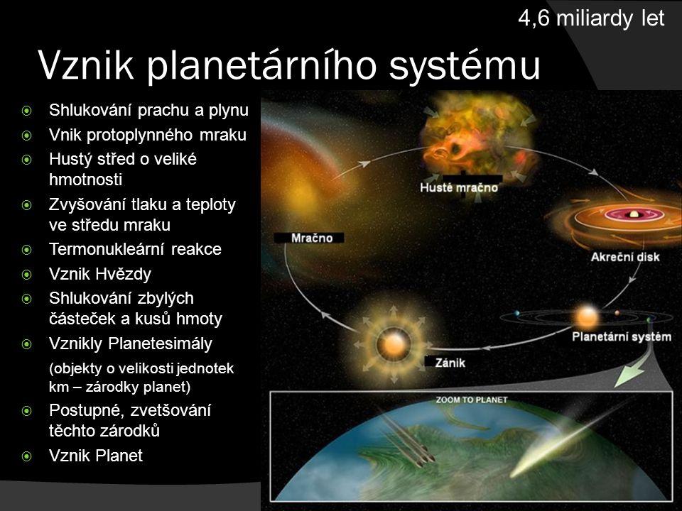 Vznik planetárního systému