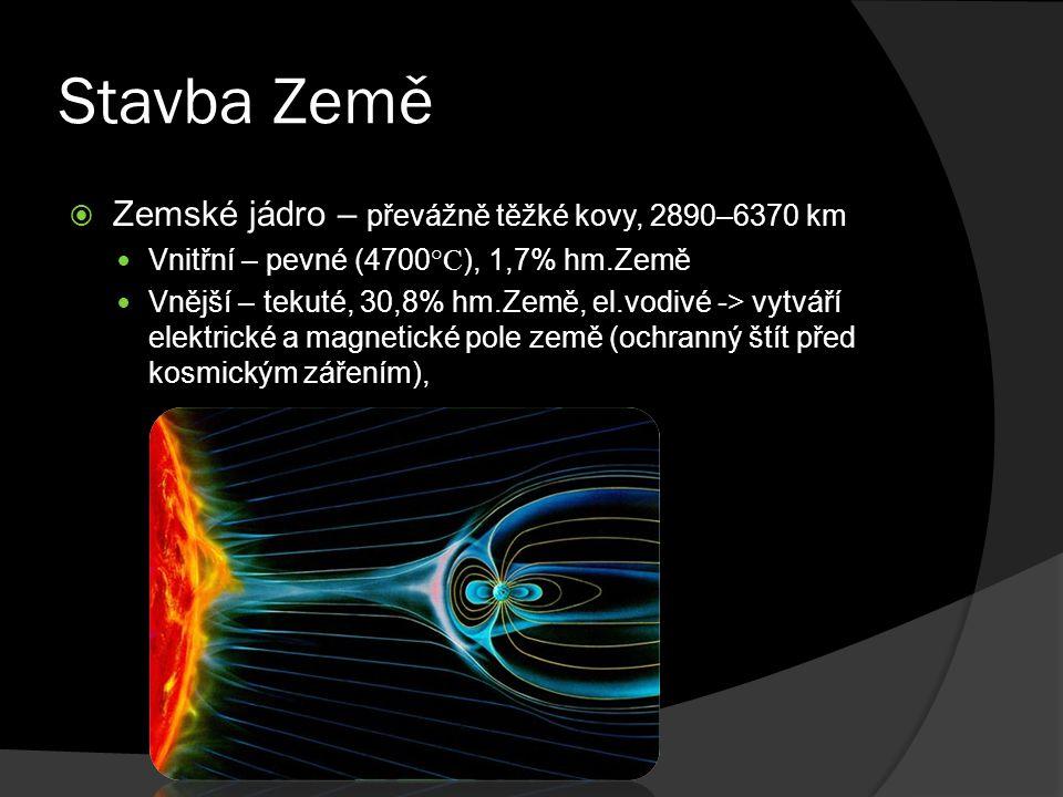 Stavba Země Zemské jádro – převážně těžké kovy, 2890–6370 km