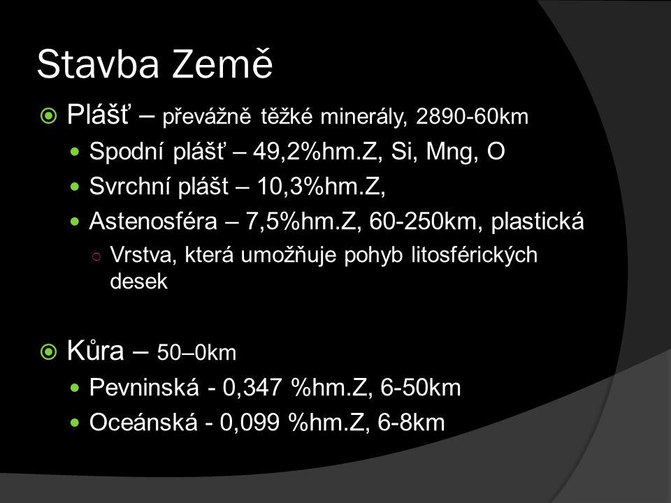 Stavba Země Plášť – převážně těžké minerály, 2890-60km Kůra – 50–0km