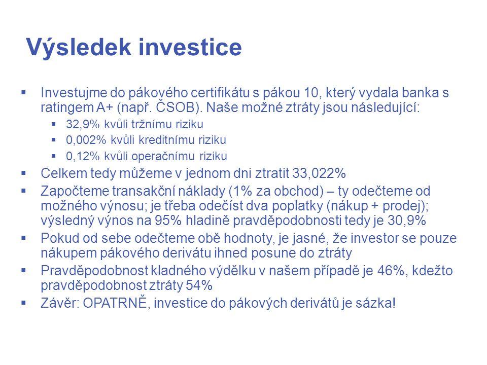 Výsledek investice Investujme do pákového certifikátu s pákou 10, který vydala banka s ratingem A+ (např. ČSOB). Naše možné ztráty jsou následující: