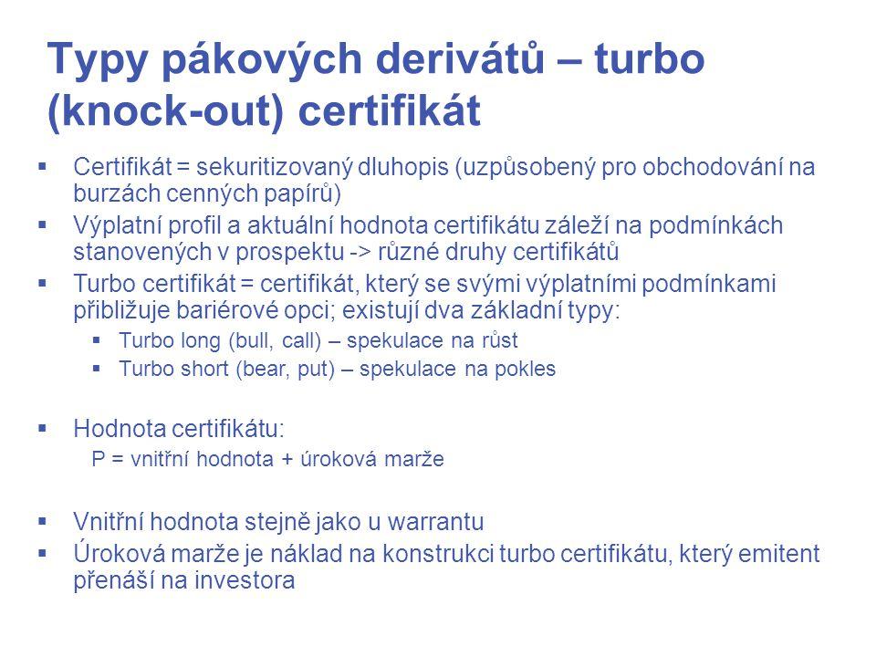 Typy pákových derivátů – turbo (knock-out) certifikát