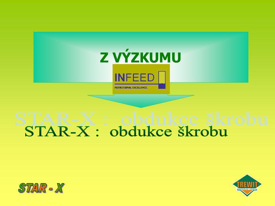 STAR-X : obdukce škrobu