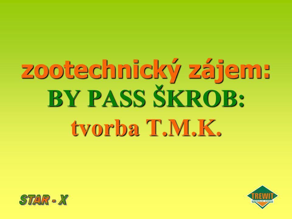 zootechnický zájem: BY PASS ŠKROB: tvorba T.M.K.