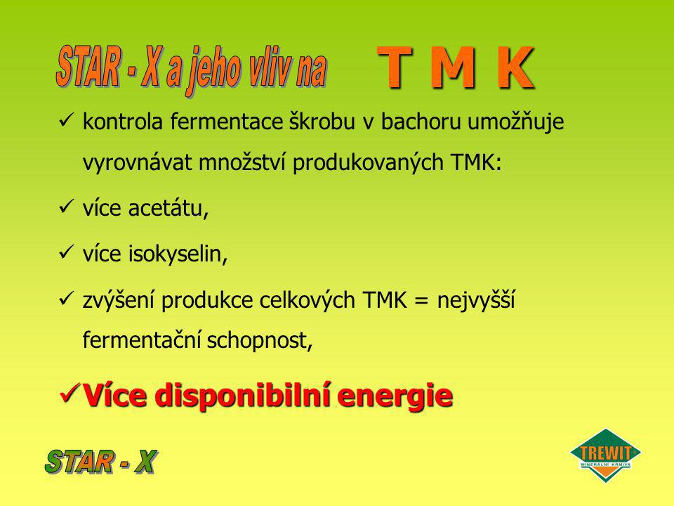 T M K STAR - X a jeho vliv na Více disponibilní energie STAR - X
