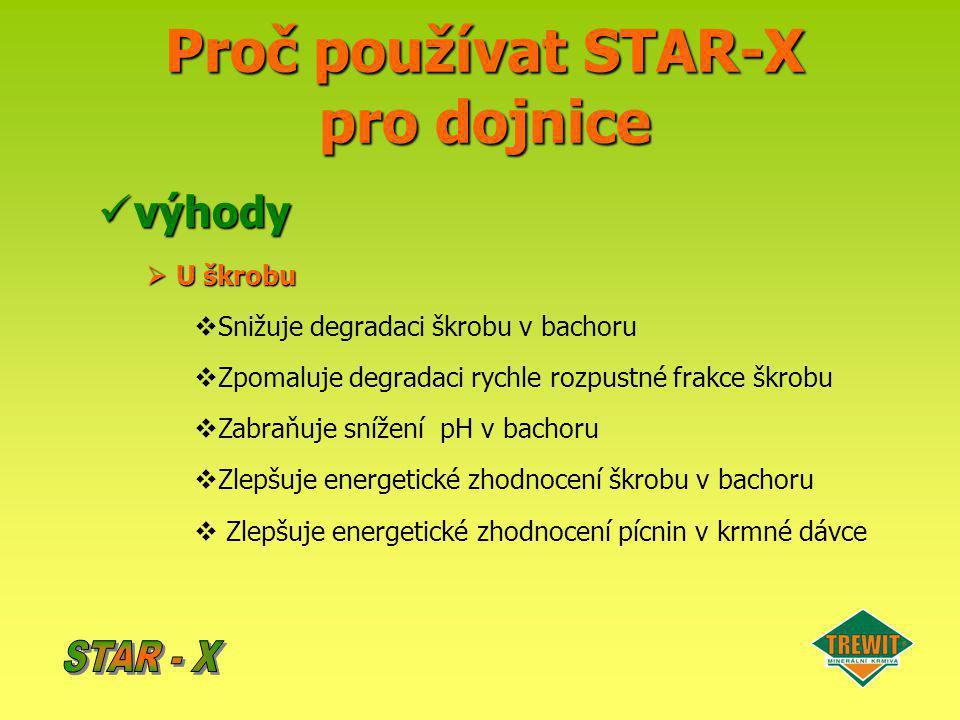 Proč používat STAR-X pro dojnice