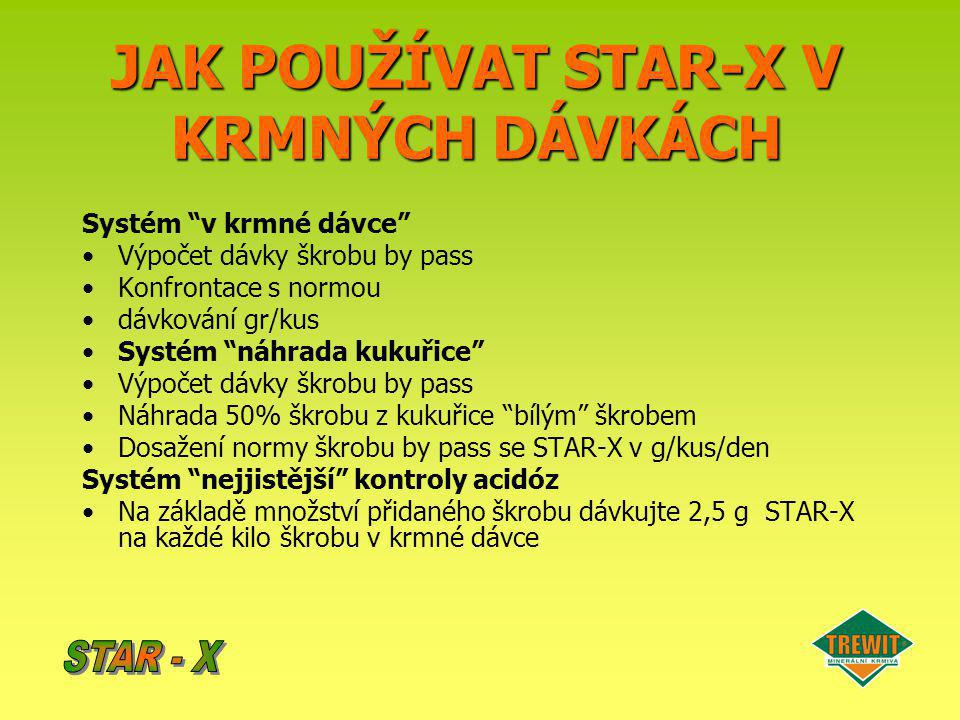 JAK POUŽÍVAT STAR-X V KRMNÝCH DÁVKÁCH
