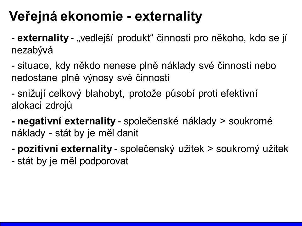 Veřejná ekonomie - externality