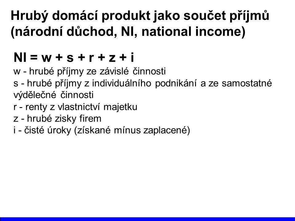 Hrubý domácí produkt jako součet příjmů (národní důchod, NI, national income)