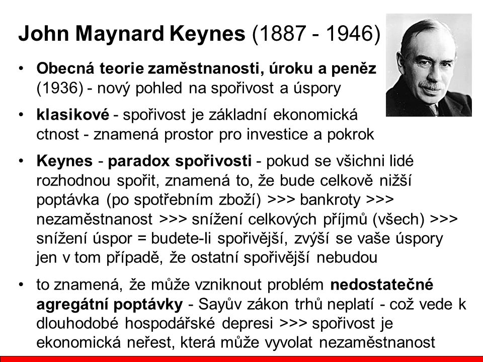 John Maynard Keynes (1887 - 1946)