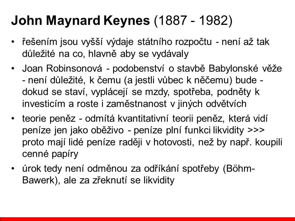 John Maynard Keynes (1887 - 1982)