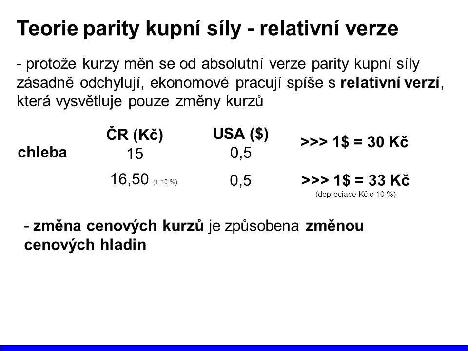 Teorie parity kupní síly - relativní verze