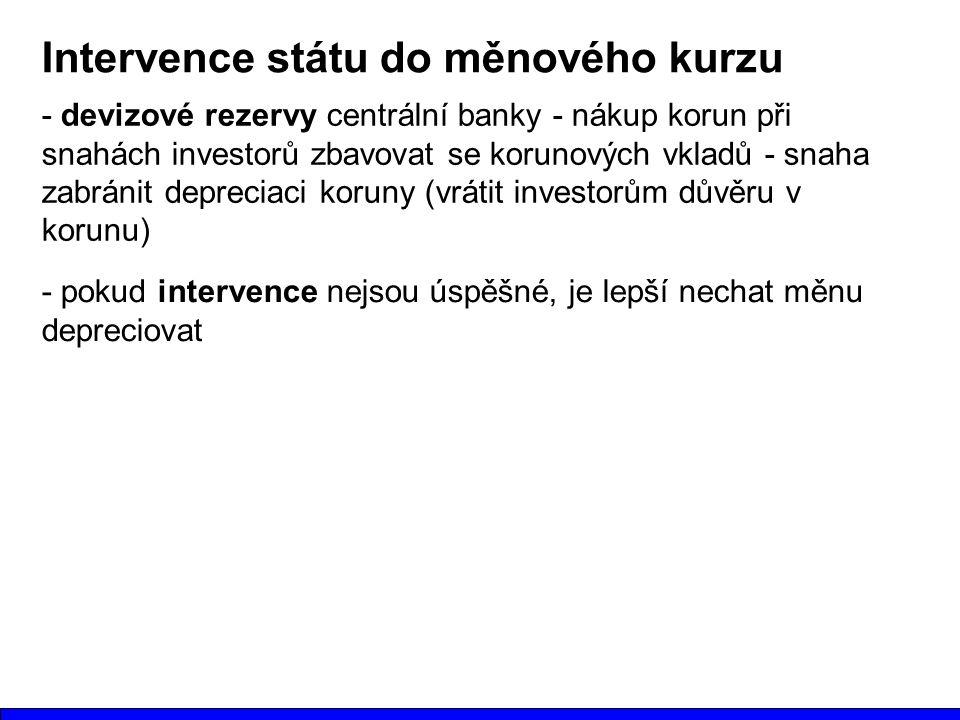 Intervence státu do měnového kurzu