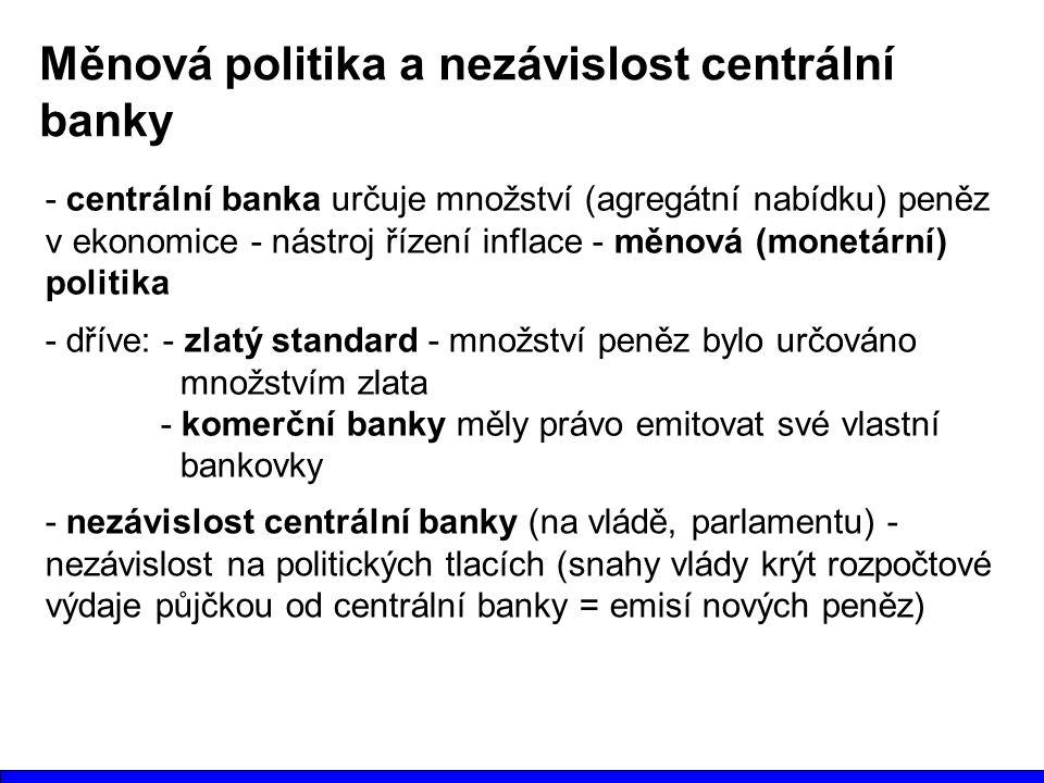 Měnová politika a nezávislost centrální banky