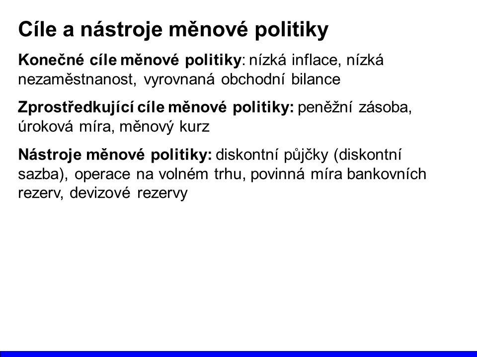 Cíle a nástroje měnové politiky
