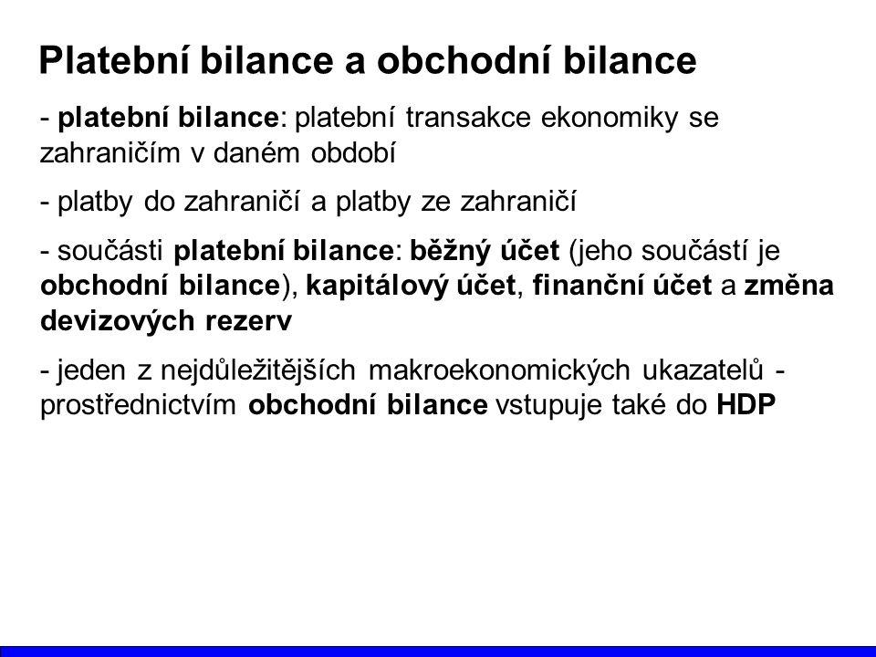 Platební bilance a obchodní bilance